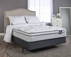 types of mattress